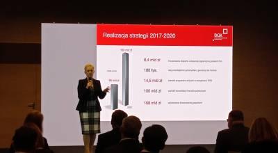 Nowa strategia BGK. Bank postawi na zrównoważony rozwój