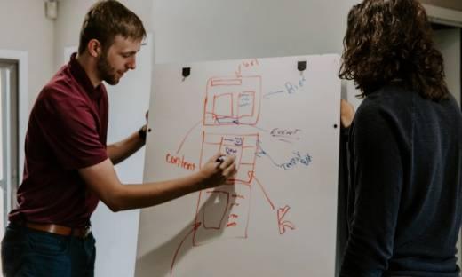 Model AARRR świetnie sprawdza się w startupach
