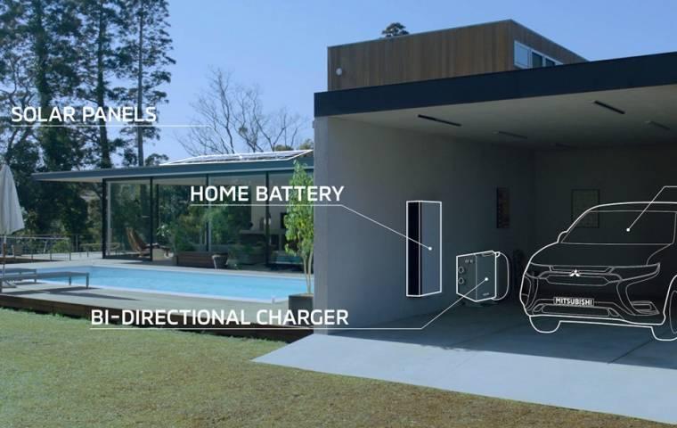 Elektromobilni innowatorzy