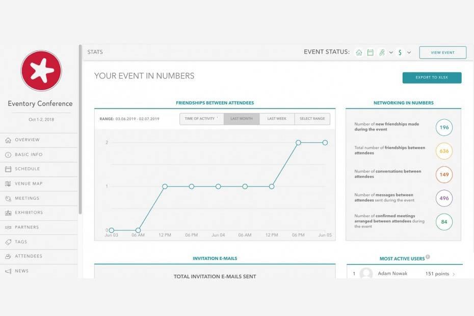 Era e-eventów. Dzięki Eventory czołowe firmy odnalazły się w świecie Zooma i Teamsów