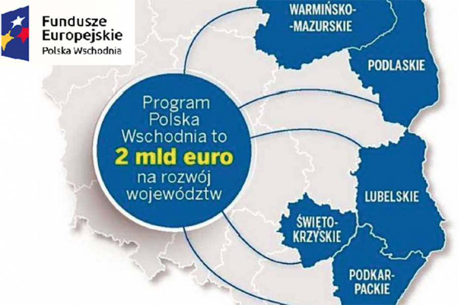 Popularna Polska Wschodnia